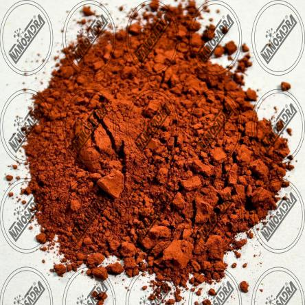 A buying guide for iron oxide nanoparticles