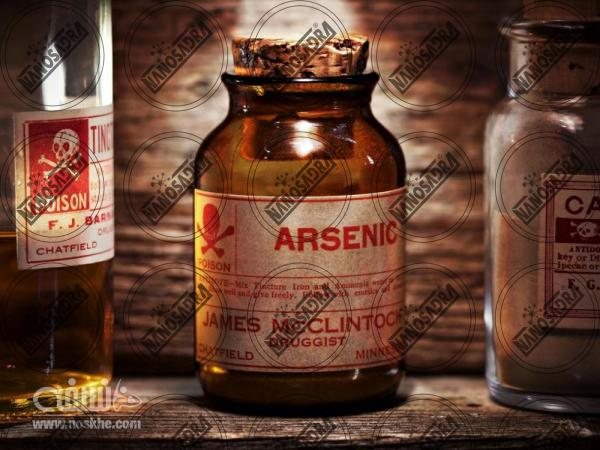 arsenic nanoparticles | Demand and supply of nanoparticles